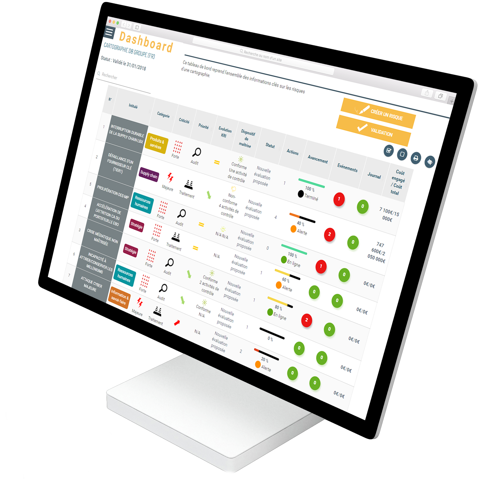 SIGR ArengiBox-risk management solution-GRC